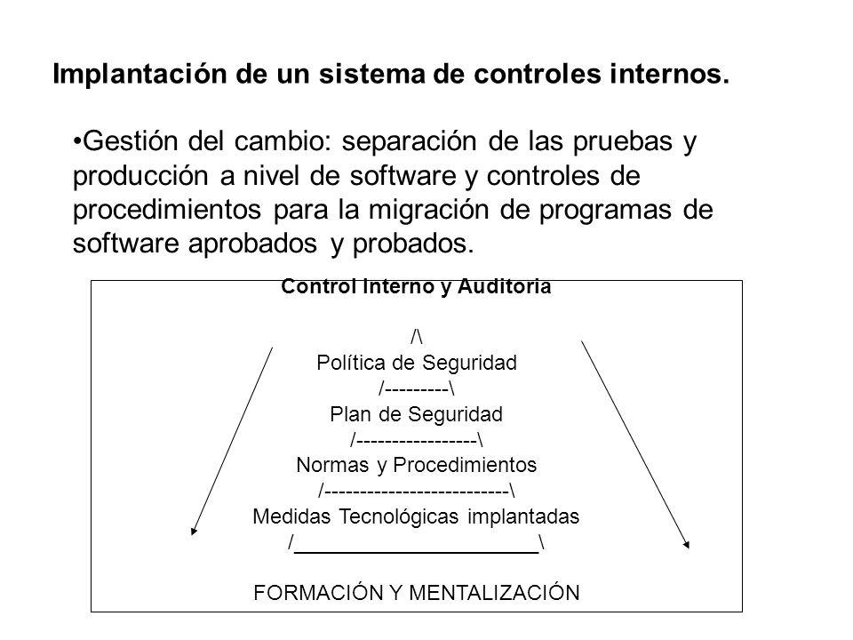 Control Interno y Auditoria /\ Política de Seguridad /---------\ Plan de Seguridad /-----------------\ Normas y Procedimientos /----------------------