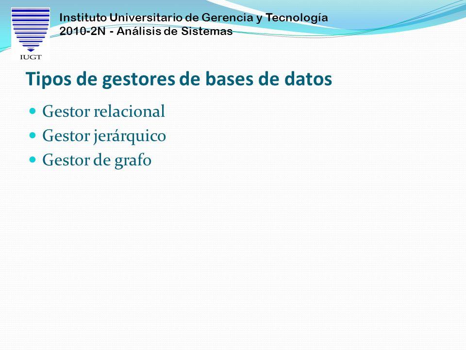 Instituto Universitario de Gerencia y Tecnología 2010-2N - Análisis de Sistemas Tipos de gestores de bases de datos Gestor relacional Gestor jerárquic