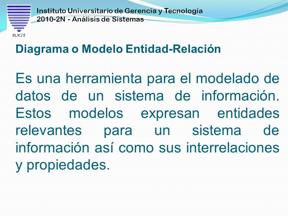 Instituto Universitario de Gerencia y Tecnología 2010-2N - Análisis de Sistemas Diagrama o Modelo Entidad-Relación Es una herramienta para el modelado