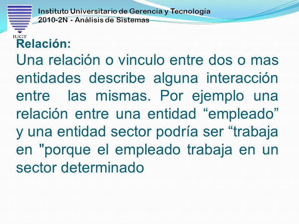 Instituto Universitario de Gerencia y Tecnología 2010-2N - Análisis de Sistemas Relación: Una relación o vinculo entre dos o mas entidades describe al