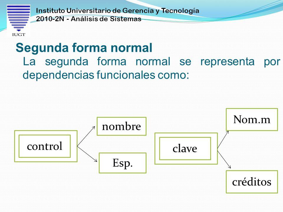 Instituto Universitario de Gerencia y Tecnología 2010-2N - Análisis de Sistemas Segunda forma normal La segunda forma normal se representa por depende
