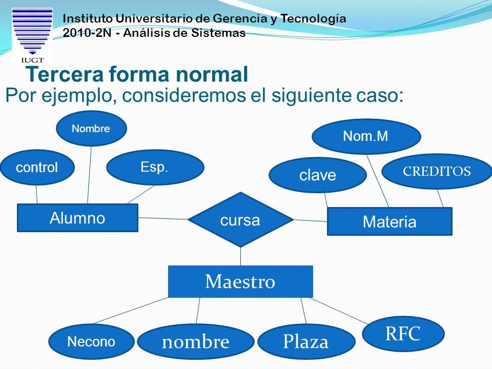 Instituto Universitario de Gerencia y Tecnología 2010-2N - Análisis de Sistemas Tercera forma normal Por ejemplo, consideremos el siguiente caso: Alum