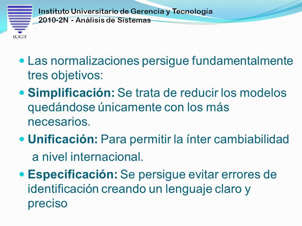 Instituto Universitario de Gerencia y Tecnología 2010-2N - Análisis de Sistemas Las normalizaciones persigue fundamentalmente tres objetivos: Simplifi
