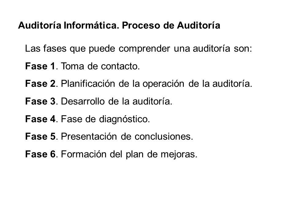 Auditoría Informática. Proceso de Auditoría Las fases que puede comprender una auditoría son: Fase 1. Toma de contacto. Fase 2. Planificación de la op