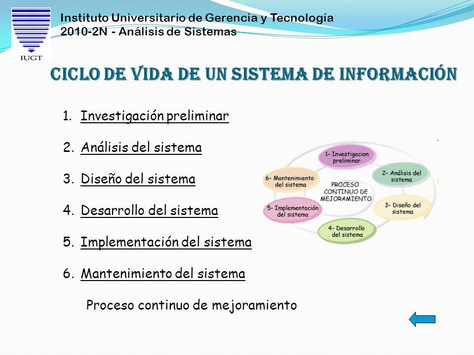 Instituto Universitario de Gerencia y Tecnología 2010-2N - Análisis de Sistemas CICLO DE VIDA DE UN SISTEMA DE INFORMACIÓN 1.Investigación preliminarI