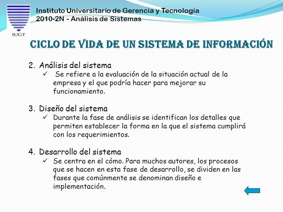 Instituto Universitario de Gerencia y Tecnología 2010-2N - Análisis de Sistemas 2.Análisis del sistema Se refiere a la evaluación de la situación actu