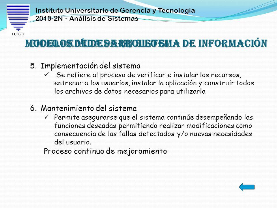 Instituto Universitario de Gerencia y Tecnología 2010-2N - Análisis de Sistemas CICLO DE VIDA DE UN SISTEMA DE INFORMACIÓN 5.Implementación del sistem