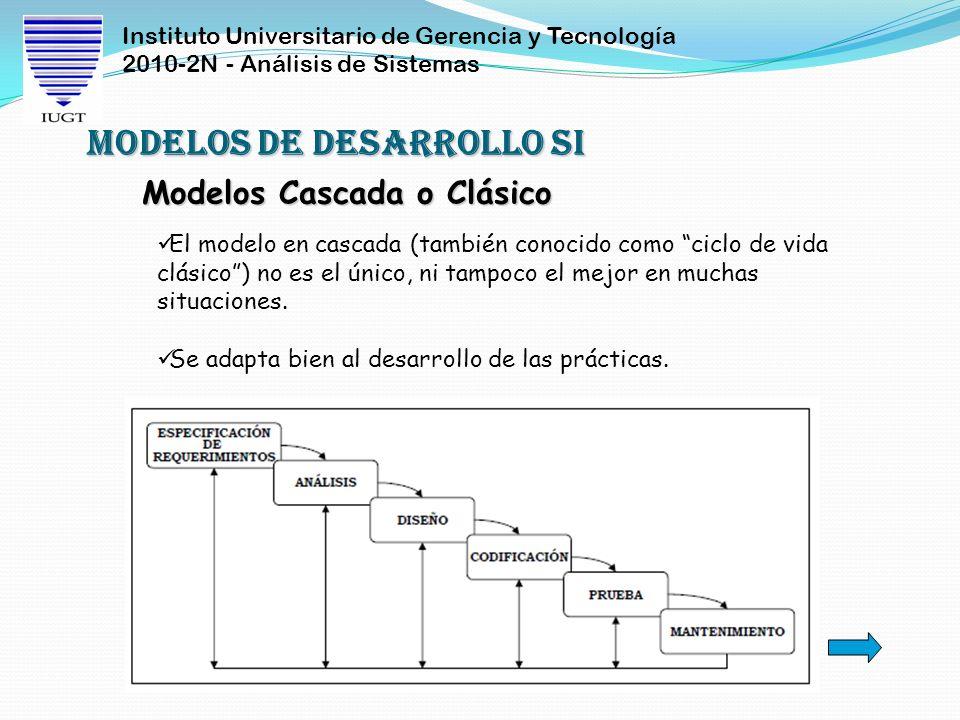 Instituto Universitario de Gerencia y Tecnología 2010-2N - Análisis de Sistemas Modelos Cascada o Clásico Modelos de Desarrollo SI El modelo en cascad
