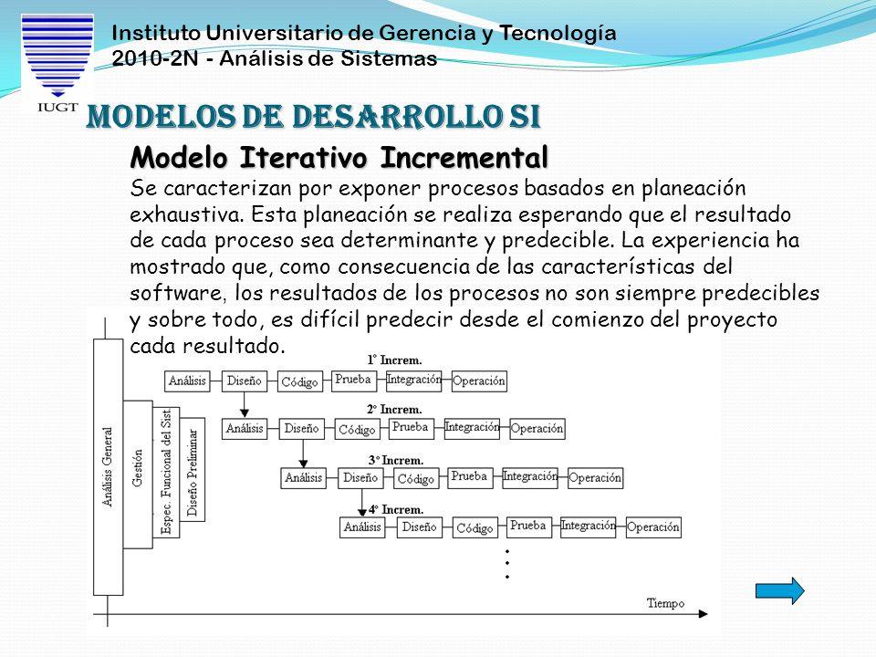 Instituto Universitario de Gerencia y Tecnología 2010-2N - Análisis de Sistemas Modelos de Desarrollo SI Modelos de Construcción de Prototipo Comienza con la recolección de requisitos, el desarrollador y el cliente definen los objetivos globales para el software.