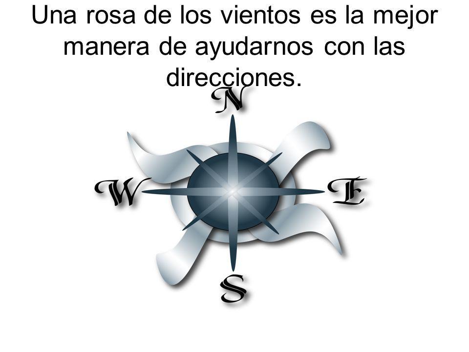 Una rosa de los vientos es la mejor manera de ayudarnos con las direcciones.