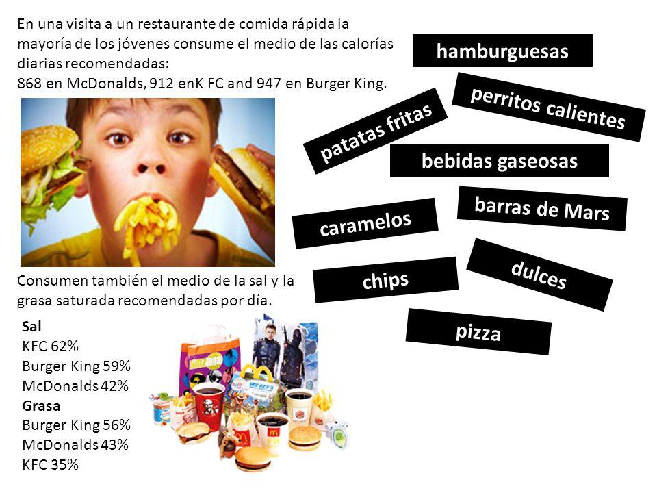 En una visita a un restaurante de comida rápida la mayoría de los jóvenes consume el medio de las calorías diarias recomendadas: 868 en McDonalds, 912 enK FC and 947 en Burger King.