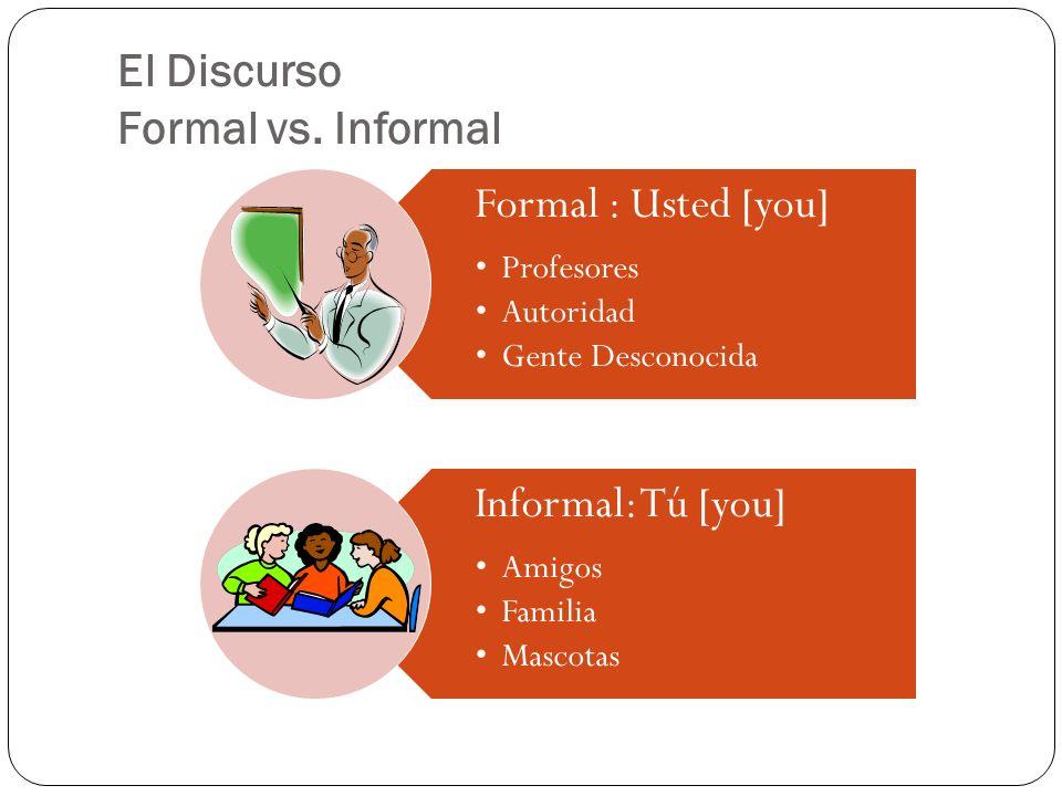 El Discurso Formal vs. Informal Formal : Usted [you] Profesores Autoridad Gente Desconocida Informal: Tú [you] Amigos Familia Mascotas