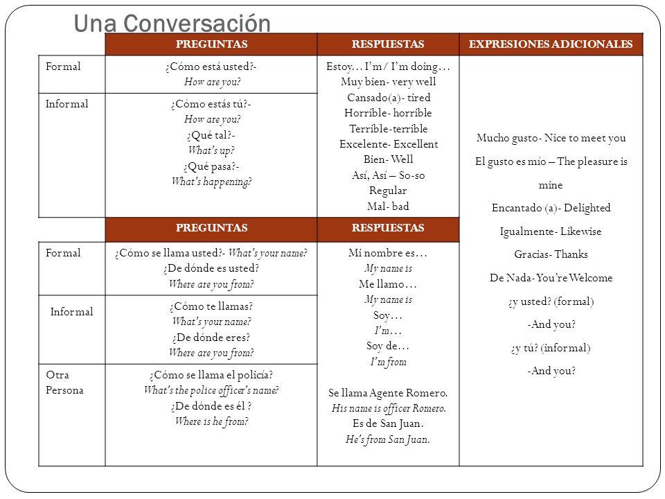 Una Conversación PREGUNTASRESPUESTASEXPRESIONES ADICIONALES Formal¿Cómo está usted?- How are you? Estoy... Im/ Im doing… Muy bien- very well Cansado(a