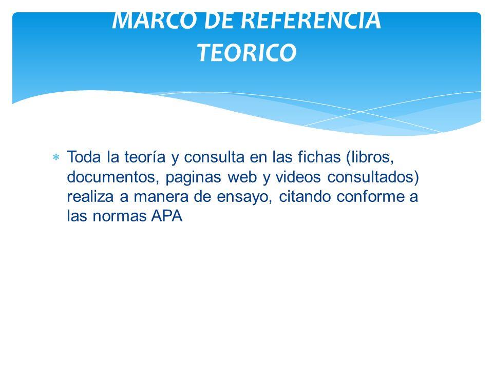 Toda la teoría y consulta en las fichas (libros, documentos, paginas web y videos consultados) realiza a manera de ensayo, citando conforme a las norm