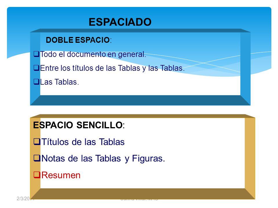 2/3/2014Carina Villar, MAG DOBLE ESPACIO: Todo el documento en general. Entre los títulos de las Tablas y las Tablas. Las Tablas. ESPACIO SENCILLO: Tí