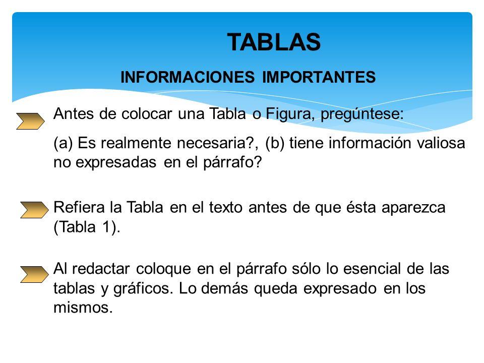 INFORMACIONES IMPORTANTES Refiera la Tabla en el texto antes de que ésta aparezca (Tabla 1). Al redactar coloque en el párrafo sólo lo esencial de las