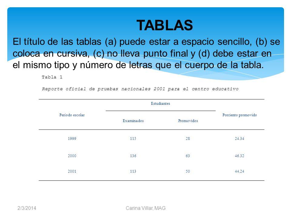 2/3/2014Carina Villar, MAG El título de las tablas (a) puede estar a espacio sencillo, (b) se coloca en cursiva, (c) no lleva punto final y (d) debe e