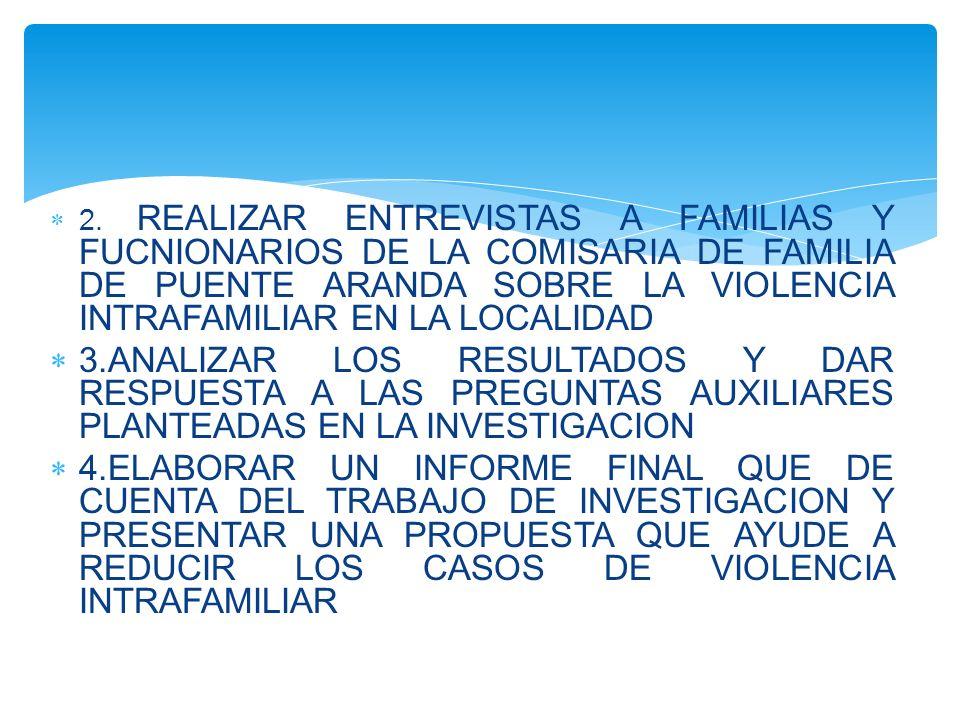 2. REALIZAR ENTREVISTAS A FAMILIAS Y FUCNIONARIOS DE LA COMISARIA DE FAMILIA DE PUENTE ARANDA SOBRE LA VIOLENCIA INTRAFAMILIAR EN LA LOCALIDAD 3.ANALI