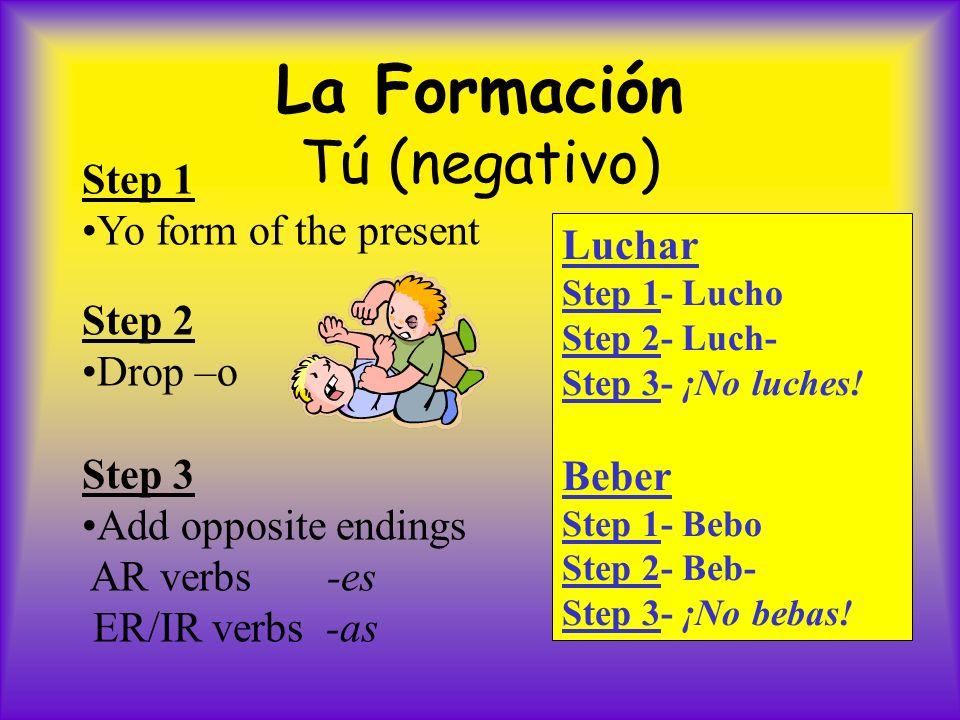 Remember… the irregular DAR- No des IR- No vayas Ser- No seas Estar- No estés Also, remember that pronouns go before the verb in negative commands.