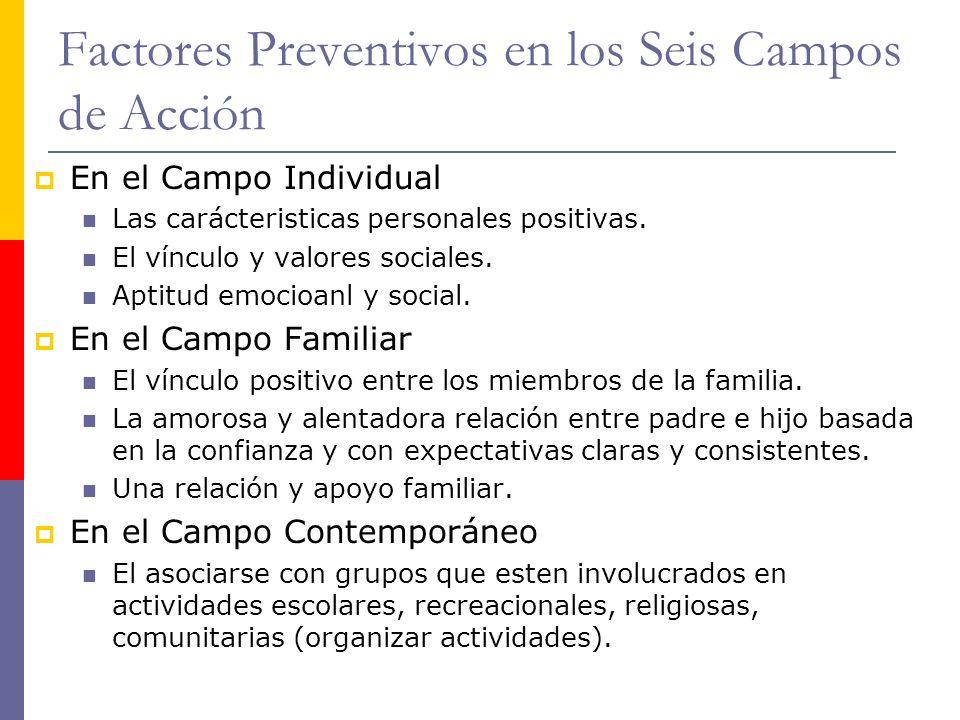 Factores Preventivos en los Seis Campos de Acción En el Campo Individual Las carácteristicas personales positivas. El vínculo y valores sociales. Apti