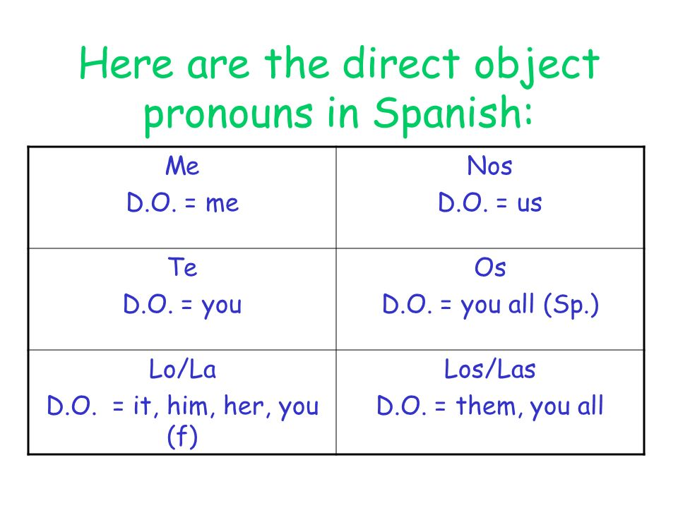 Here are the direct object pronouns in Spanish: Me D.O. = me Nos D.O. = us Te D.O. = you Os D.O. = you all (Sp.) Lo/La D.O. = it, him, her, you (f) Lo