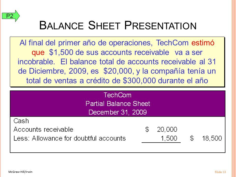 McGraw-Hill/Irwin Slide 13 McGraw-Hill/Irwin Slide 13 B ALANCE S HEET P RESENTATION Al final del primer año de operaciones, TechCom estimó que $1,500 de sus accounts receivable va a ser incobrable.