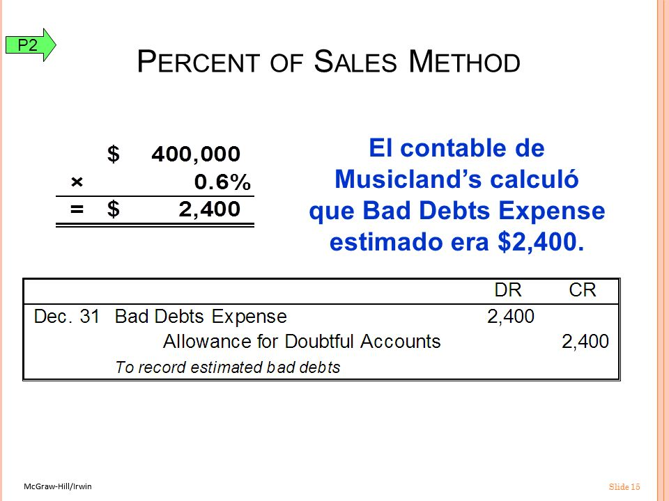 McGraw-Hill/Irwin Slide 15 McGraw-Hill/Irwin Slide 15 El contable de Musiclands calculó que Bad Debts Expense estimado era $2,400. P ERCENT OF S ALES