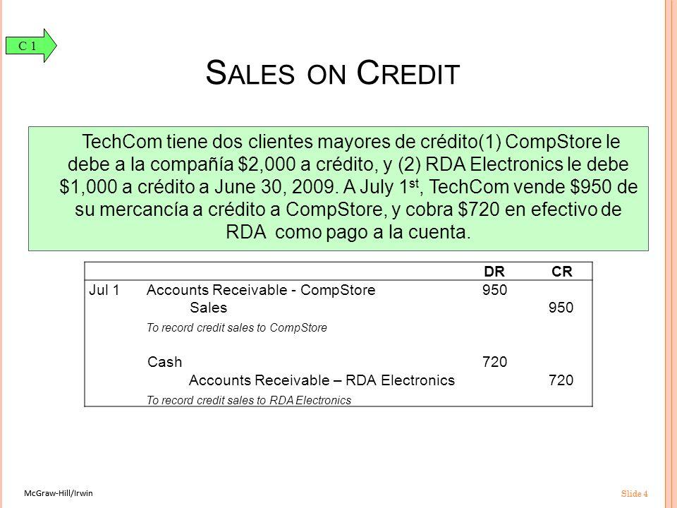 McGraw-Hill/Irwin Slide 4 McGraw-Hill/Irwin Slide 4 TechCom tiene dos clientes mayores de crédito(1) CompStore le debe a la compañía $2,000 a crédito, y (2) RDA Electronics le debe $1,000 a crédito a June 30, 2009.