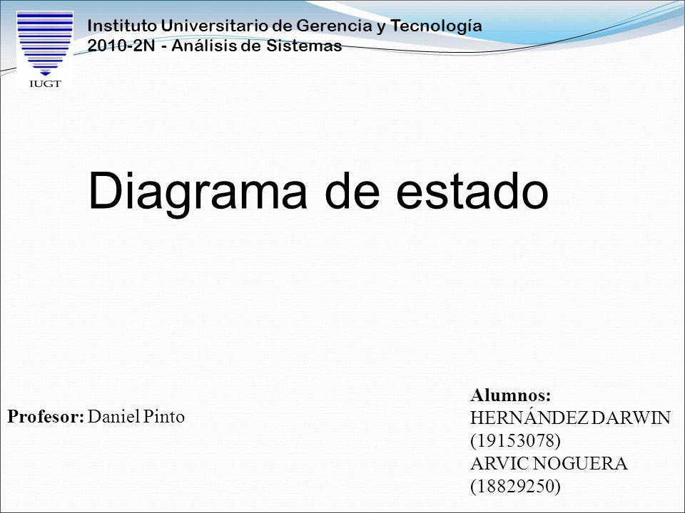 Instituto Universitario de Gerencia y Tecnología 2010-2N - Análisis de Sistemas Diagrama de estado Profesor: Daniel Pinto Alumnos: HERNÁNDEZ DARWIN (1
