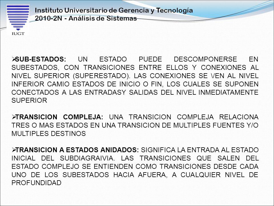 Instituto Universitario de Gerencia y Tecnología 2010-2N - Análisis de Sistemas SUB-ESTADOS: UN ESTADO PUEDE DESCOMPONERSE EN SUBESTADOS, CON TRANSICI
