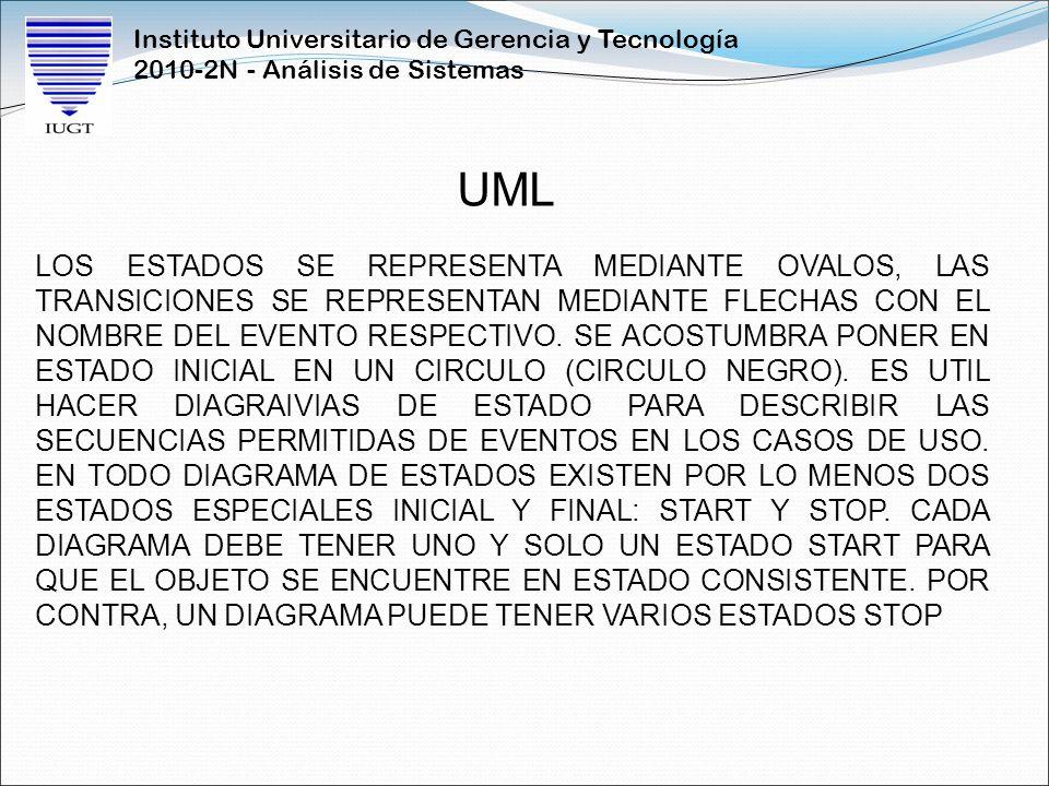 Instituto Universitario de Gerencia y Tecnología 2010-2N - Análisis de Sistemas UML LOS ESTADOS SE REPRESENTA MEDIANTE OVALOS, LAS TRANSICIONES SE REP