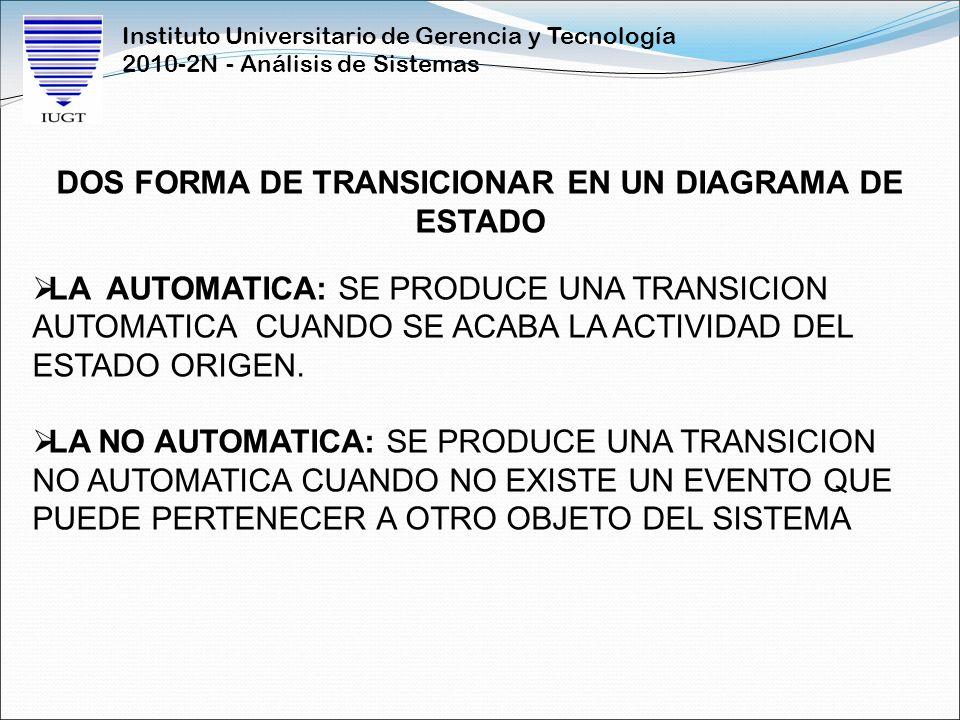 Instituto Universitario de Gerencia y Tecnología 2010-2N - Análisis de Sistemas DOS FORMA DE TRANSICIONAR EN UN DIAGRAMA DE ESTADO LA AUTOMATICA: SE P