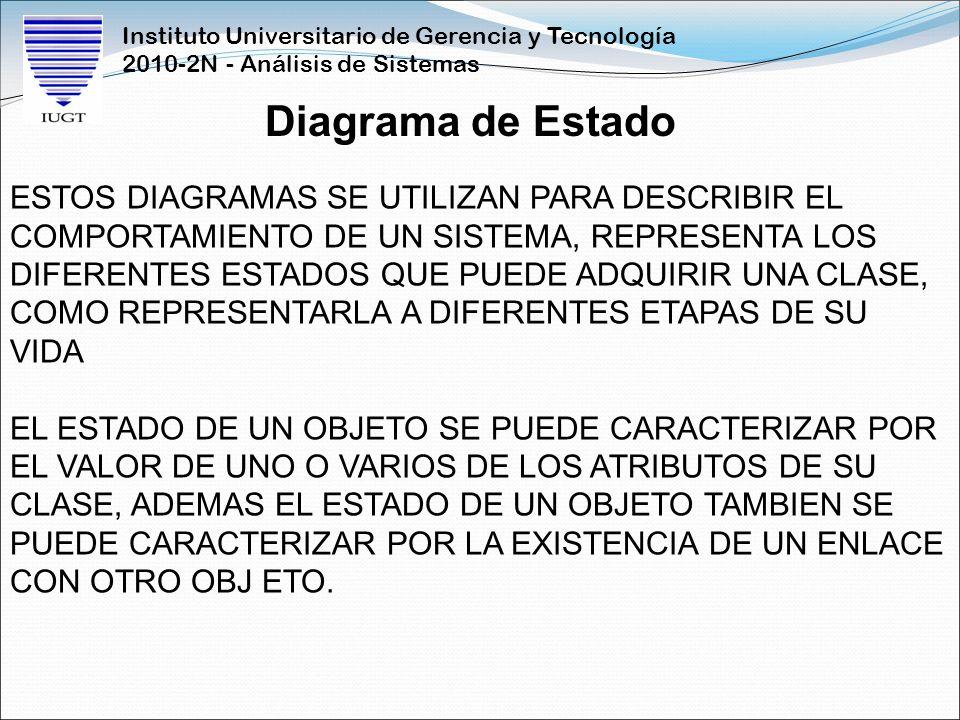 Instituto Universitario de Gerencia y Tecnología 2010-2N - Análisis de Sistemas Diagrama de Estado ESTOS DIAGRAMAS SE UTILIZAN PARA DESCRIBIR EL COMPO