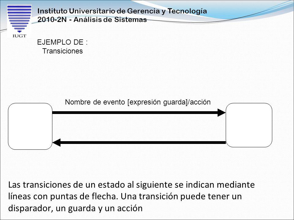 Instituto Universitario de Gerencia y Tecnología 2010-2N - Análisis de Sistemas Las transiciones de un estado al siguiente se indican mediante líneas