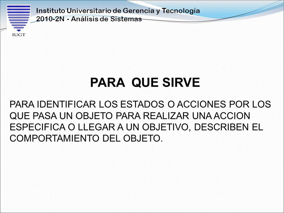 Instituto Universitario de Gerencia y Tecnología 2010-2N - Análisis de Sistemas PARA QUE SIRVE PARA IDENTIFICAR LOS ESTADOS O ACCIONES POR LOS QUE PAS