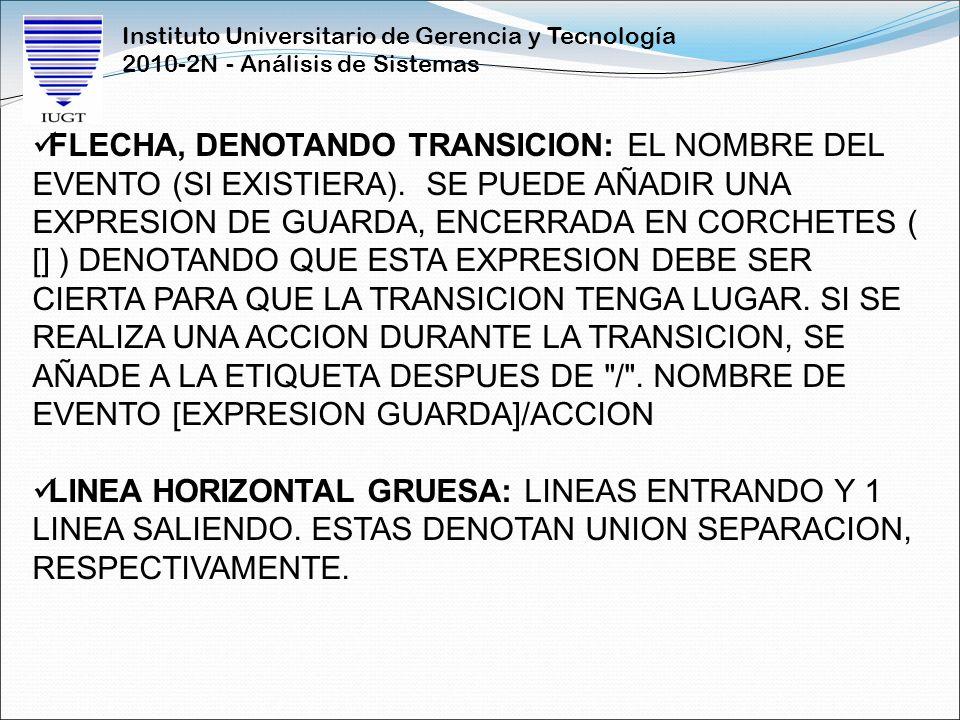Instituto Universitario de Gerencia y Tecnología 2010-2N - Análisis de Sistemas FLECHA, DENOTANDO TRANSICION: EL NOMBRE DEL EVENTO (SI EXISTIERA). SE