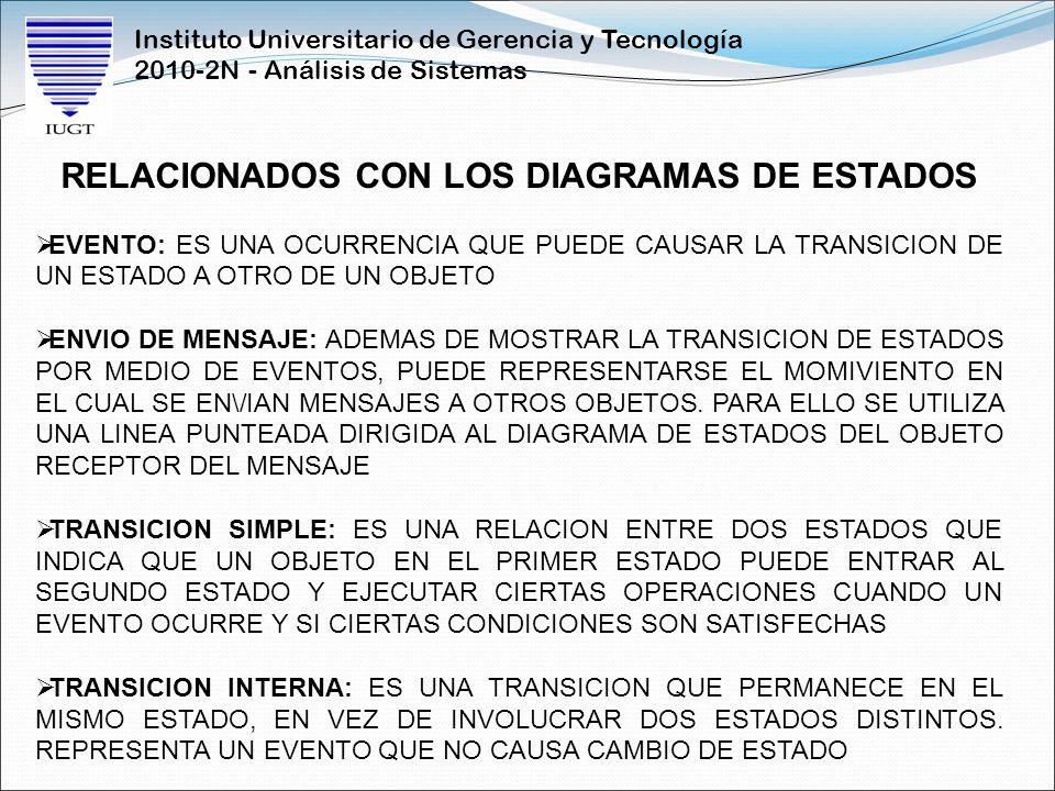 Instituto Universitario de Gerencia y Tecnología 2010-2N - Análisis de Sistemas RELACIONADOS CON LOS DIAGRAMAS DE ESTADOS EVENTO: ES UNA OCURRENCIA QU