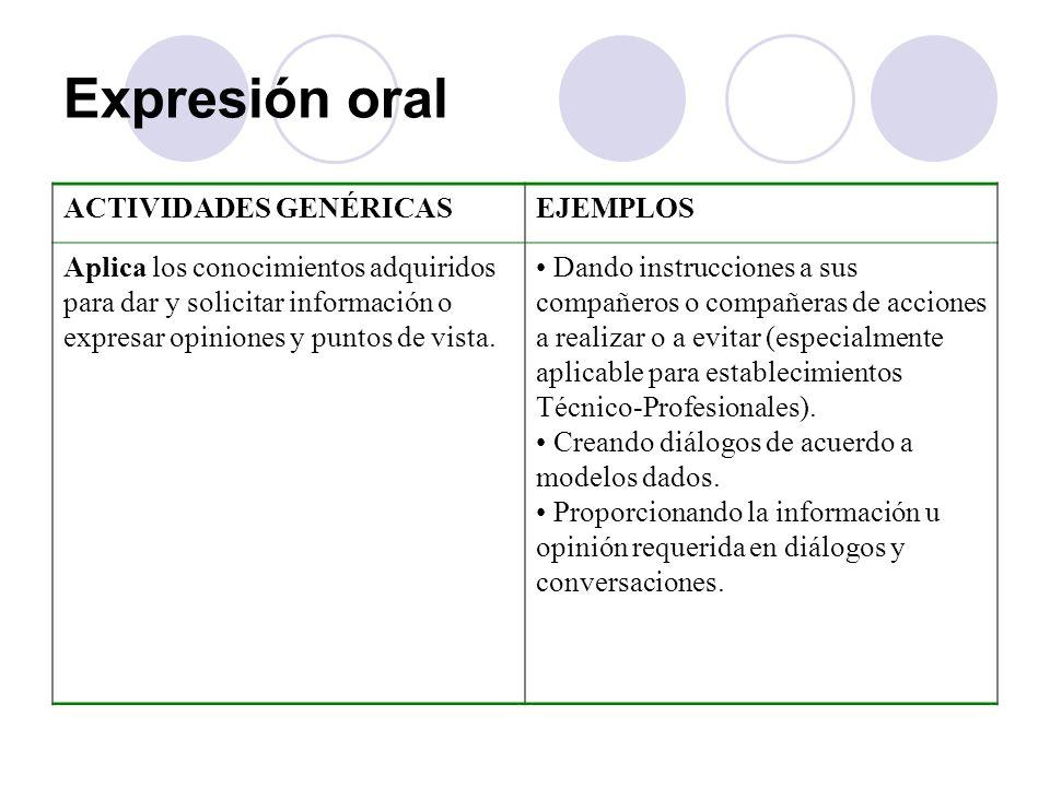 Expresión oral ACTIVIDADES GENÉRICASEJEMPLOS Aplica los conocimientos adquiridos para dar y solicitar información o expresar opiniones y puntos de vis