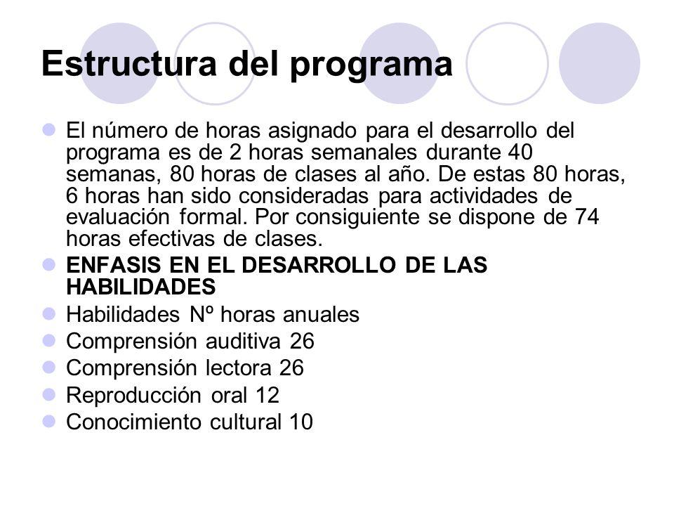 Estructura del programa El número de horas asignado para el desarrollo del programa es de 2 horas semanales durante 40 semanas, 80 horas de clases al