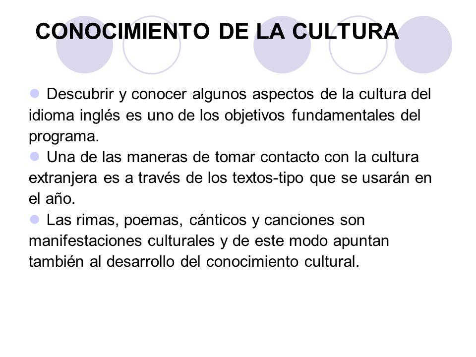 CONOCIMIENTO DE LA CULTURA Descubrir y conocer algunos aspectos de la cultura del idioma inglés es uno de los objetivos fundamentales del programa. Un