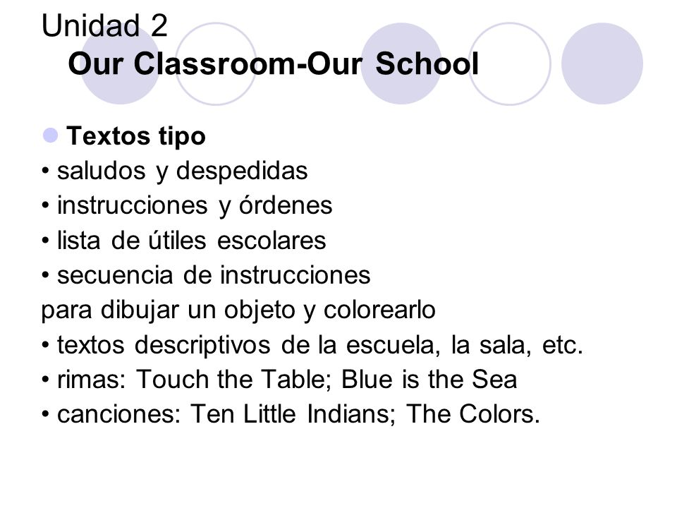 Unidad 2 Our Classroom-Our School Textos tipo saludos y despedidas instrucciones y órdenes lista de útiles escolares secuencia de instrucciones para d