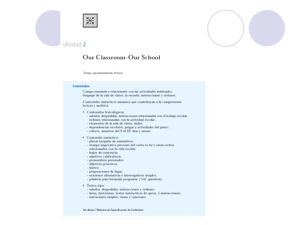 Our Classroom-Our School Lesson School Objects.Estimated time 2 forty-five minute periods.