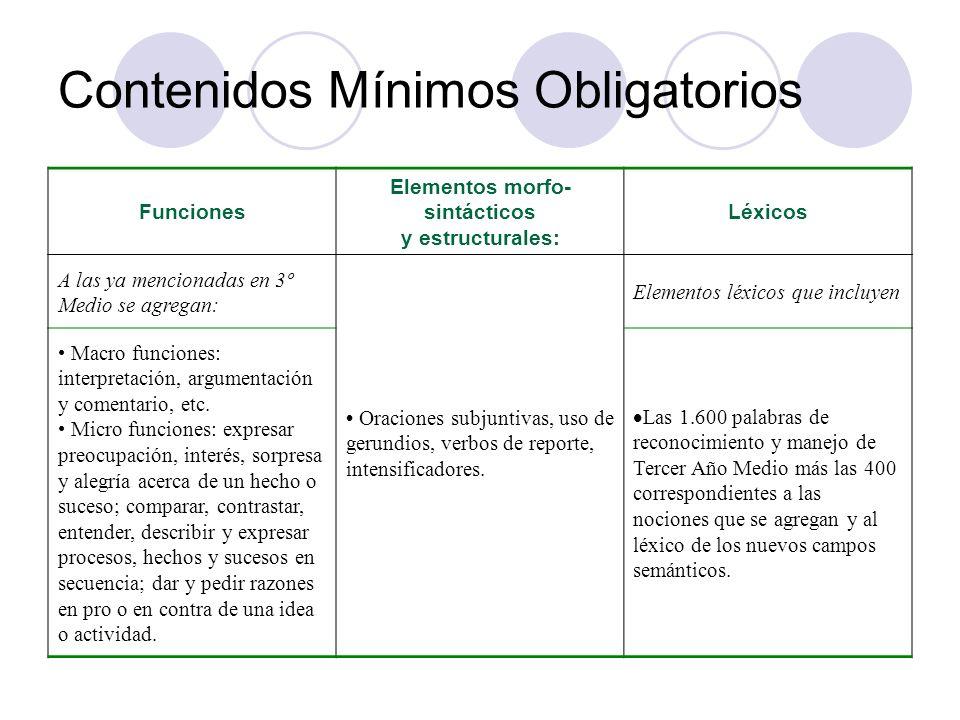 Contenidos Mínimos Obligatorios Funciones Elementos morfo- sintácticos y estructurales: Léxicos A las ya mencionadas en 3º Medio se agregan: Oraciones