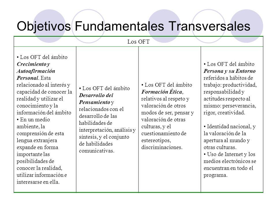 Objetivos Fundamentales Transversales Los OFT Los OFT del ámbito Crecimiento y Autoafirmación Personal. Esta relacionado al interés y capacidad de con