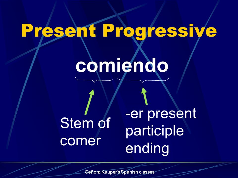 Present Progressive están comiendo Present tense form of estar Present participle Señora Kauper s Spanish classes
