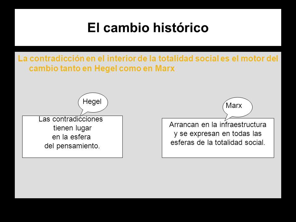 El cambio histórico La contradicción en el interior de la totalidad social es el motor del cambio tanto en Hegel como en Marx Las contradicciones tien