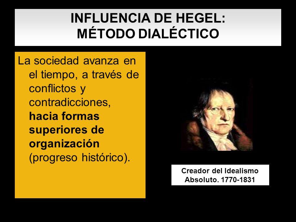 ECONOMÍA POLÍTICA INGLESA Ricardo, Adam Smith El valor de un producto radica en el trabajo que se ha incorporado al mismo, en la cantidad y calidad del trabajo que ha requerido su elaboración.