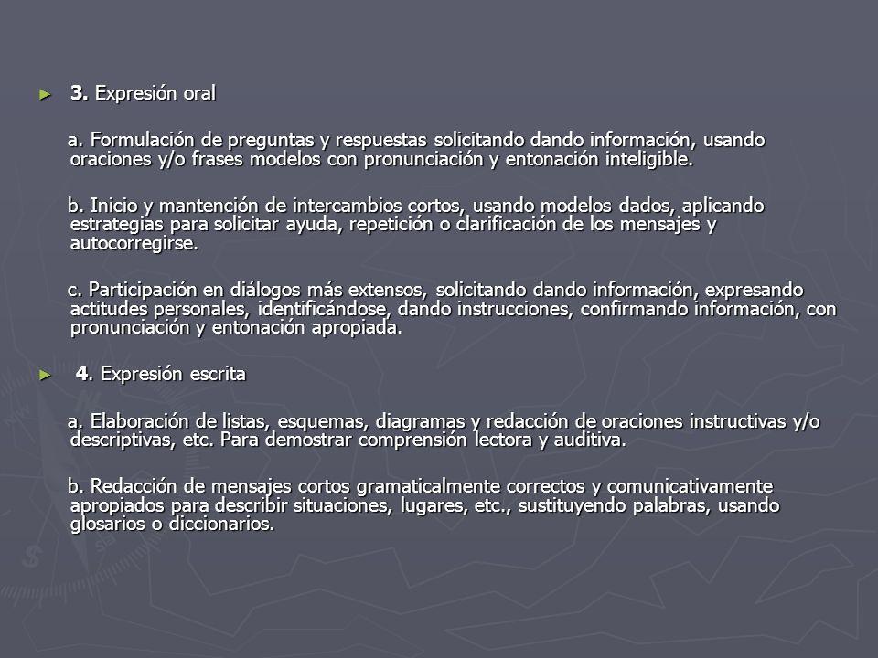 3. Expresión oral 3. Expresión oral a. Formulación de preguntas y respuestas solicitando dando información, usando oraciones y/o frases modelos con pr