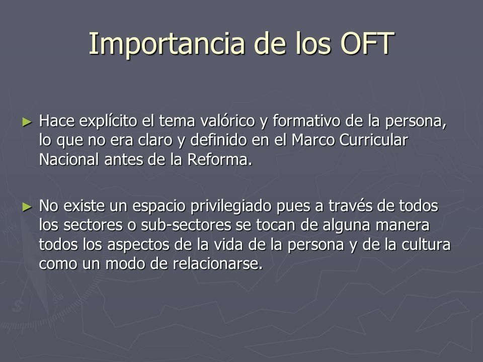 Importancia de los OFT Hace explícito el tema valórico y formativo de la persona, lo que no era claro y definido en el Marco Curricular Nacional antes