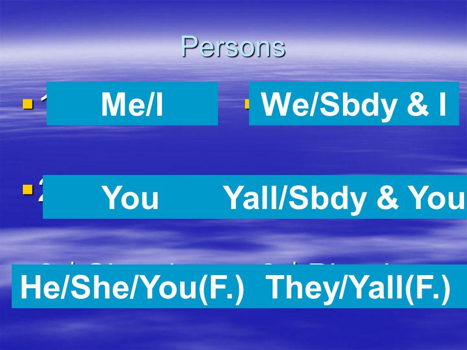 Persons 1 st -Singular 1 st -Singular 2 nd -Singular 2 nd -Singular 3 rd -Singular 3 rd -Singular 1 st -Plural 1 st -Plural 2 nd Plural 2 nd Plural 3 rd -Plural 3 rd -Plural Yo Tú Él/ella/Ud.